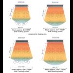 www.bromic-heating.com-opp-schema-tungsten-electra